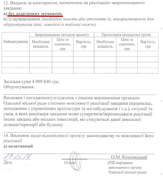 Віза Козловського